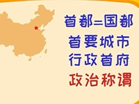 北京为什么又叫首都呢