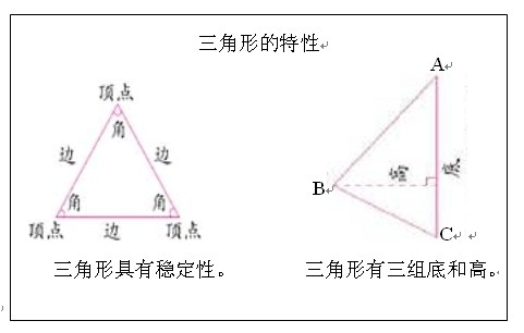 三角形的特性 四年级下册数学教案